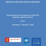 Monitoring Government Response to COVID-19 in Nangarhar, Laghman and Kunar – Cycle 5